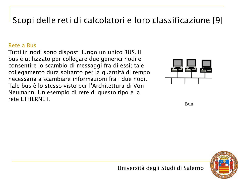 Scopi delle reti di calcolatori e loro classificazione [9]